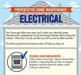Home Maintenance Checklist For Electrical Safety Direct