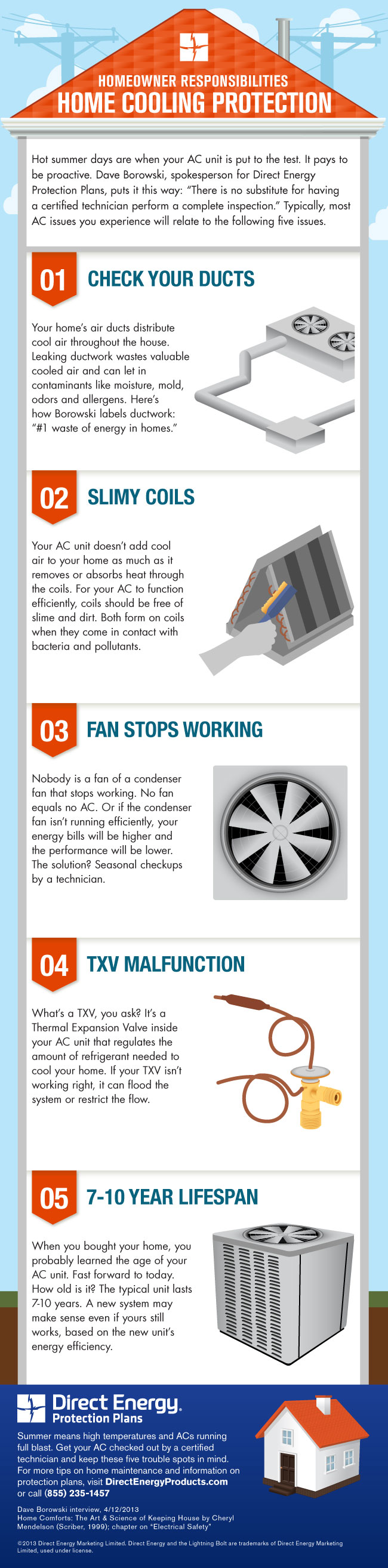 Top 5 air conditioning issues infographic from Direct Energy Protection Plan