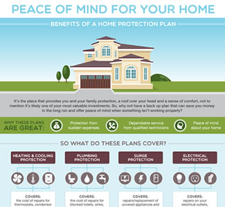Learn how to gain peace of mind with a home protection plan